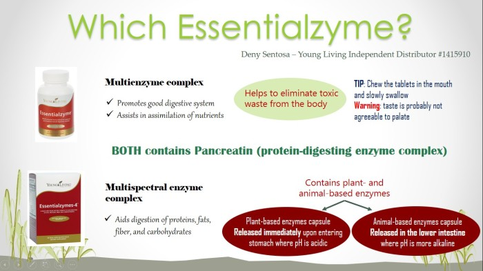 which essentialzyme ENG