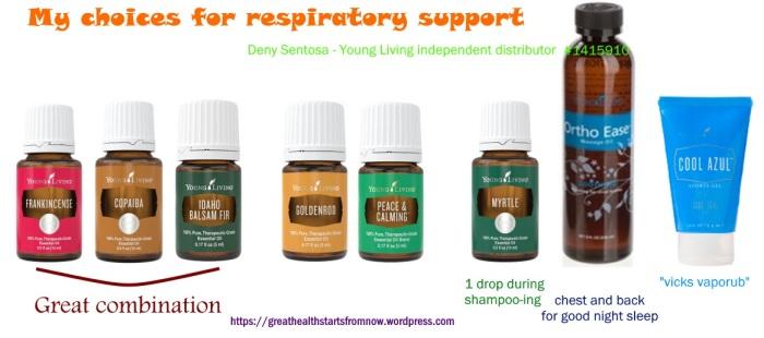 respiratory choice