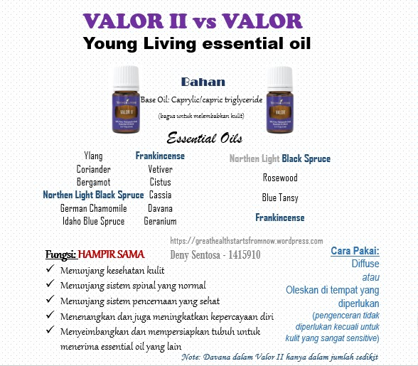 difference Valor Valor II - IND