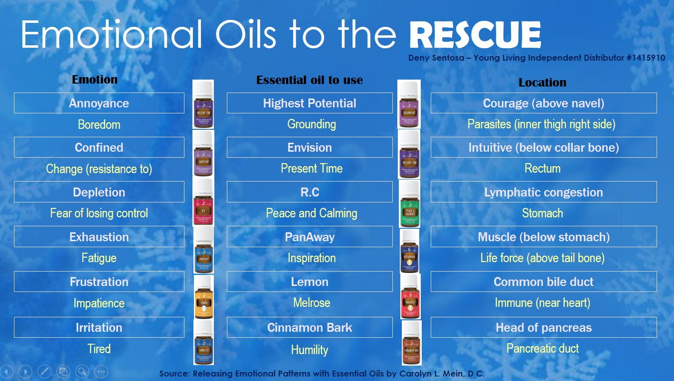 emotional-oils-to-the-rescue